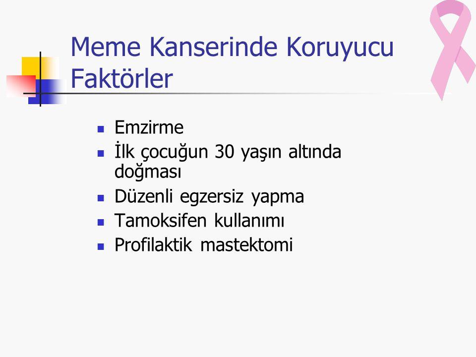 Meme Kanserinde Koruyucu Faktörler Emzirme İlk çocuğun 30 yaşın altında doğması Düzenli egzersiz yapma Tamoksifen kullanımı Profilaktik mastektomi