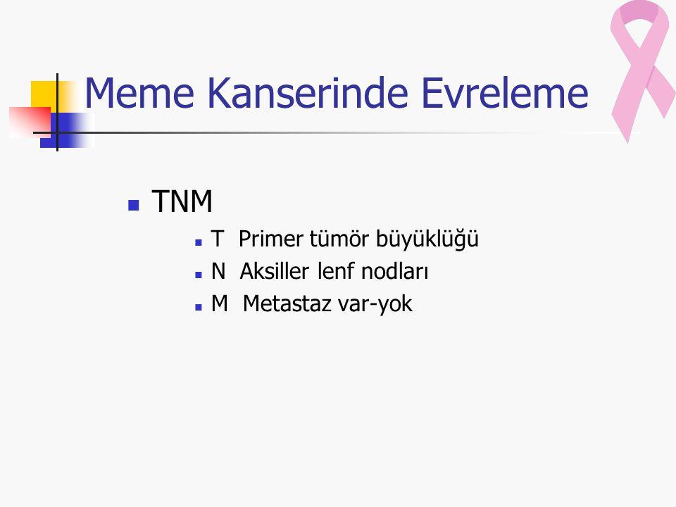 Meme Kanserinde Evreleme TNM T Primer tümör büyüklüğü N Aksiller lenf nodları M Metastaz var-yok