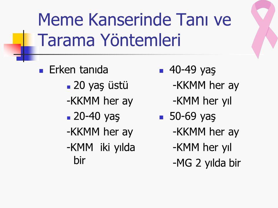 Meme Kanserinde Tanı ve Tarama Yöntemleri Erken tanıda 20 yaş üstü -KKMM her ay 20-40 yaş -KKMM her ay -KMM iki yılda bir 40-49 yaş -KKMM her ay -KMM her yıl 50-69 yaş -KKMM her ay -KMM her yıl -MG 2 yılda bir