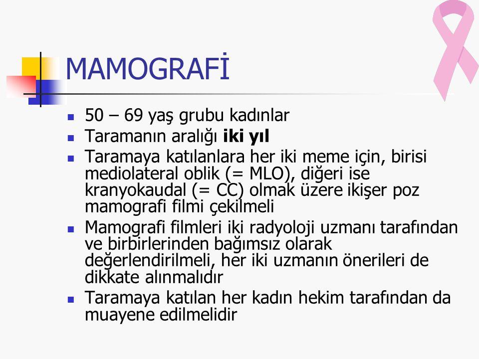 MAMOGRAFİ 50 – 69 yaş grubu kadınlar Taramanın aralığı iki yıl Taramaya katılanlara her iki meme için, birisi mediolateral oblik (= MLO), diğeri ise kranyokaudal (= CC) olmak üzere ikişer poz mamografi filmi çekilmeli Mamografi filmleri iki radyoloji uzmanı tarafından ve birbirlerinden bağımsız olarak değerlendirilmeli, her iki uzmanın önerileri de dikkate alınmalıdır Taramaya katılan her kadın hekim tarafından da muayene edilmelidir