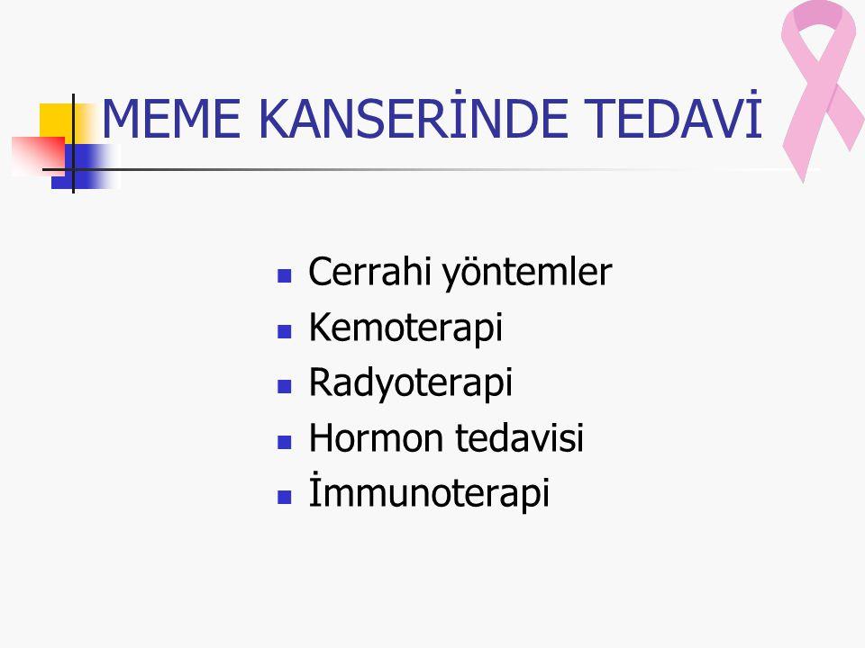 MEME KANSERİNDE TEDAVİ Cerrahi yöntemler Kemoterapi Radyoterapi Hormon tedavisi İmmunoterapi