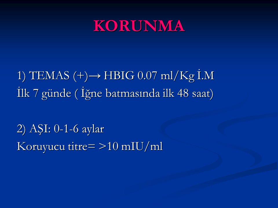 KORUNMA 1) TEMAS (+)→ HBIG 0.07 ml/Kg İ.M İlk 7 günde ( İğne batmasında ilk 48 saat) 2) AŞI: 0-1-6 aylar Koruyucu titre= >10 mIU/ml
