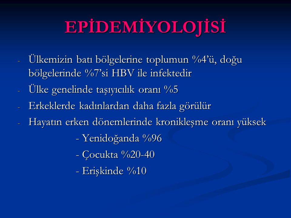 EPİDEMİYOLOJİSİ - Ülkemizin batı bölgelerine toplumun %4'ü, doğu bölgelerinde %7'si HBV ile infektedir - Ülke genelinde taşıyıcılık oranı %5 - Erkeklerde kadınlardan daha fazla görülür - Hayatın erken dönemlerinde kronikleşme oranı yüksek - Yenidoğanda %96 - Çocukta %20-40 - Erişkinde %10