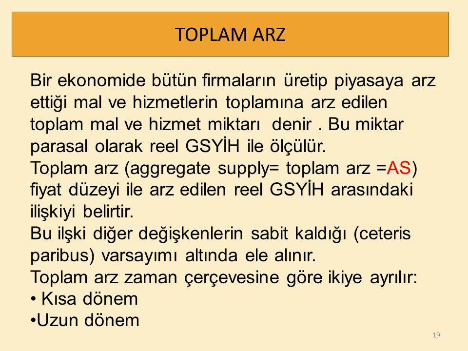19 TOPLAM ARZ Bir ekonomide bütün firmaların üretip piyasaya arz ettiği mal ve hizmetlerin toplamına arz edilen toplam mal ve hizmet miktarı denir. Bu
