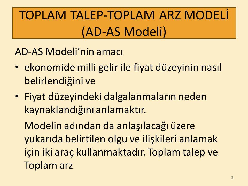 TOPLAM TALEP-TOPLAM ARZ MODELİ (AD-AS Modeli) AD-AS Modeli'nin amacı ekonomide milli gelir ile fiyat düzeyinin nasıl belirlendiğini ve Fiyat düzeyinde
