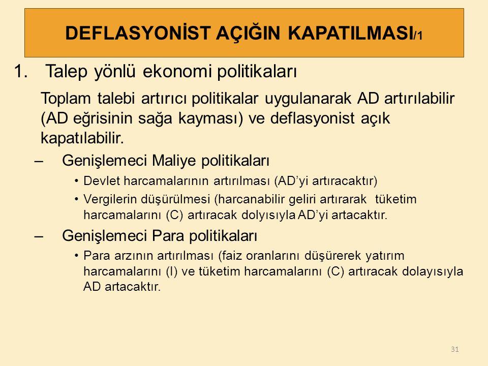 DEFLASYONİST AÇIĞIN KAPATILMASI /1 31 1. Talep yönlü ekonomi politikaları Toplam talebi artırıcı politikalar uygulanarak AD artırılabilir (AD eğrisini