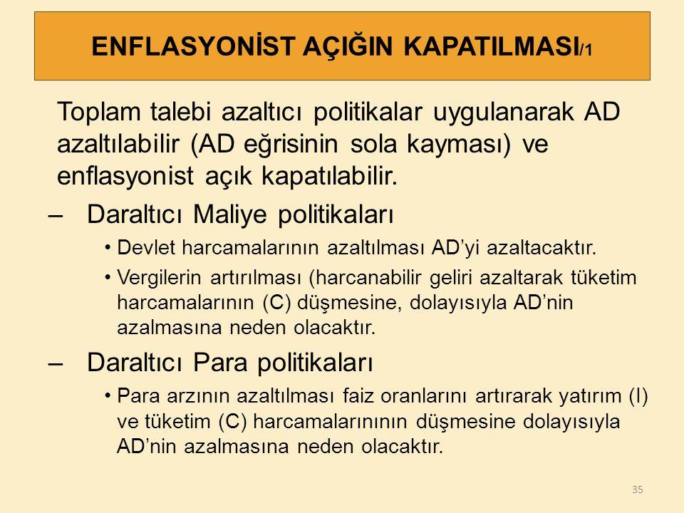 ENFLASYONİST AÇIĞIN KAPATILMASI /1 35 Toplam talebi azaltıcı politikalar uygulanarak AD azaltılabilir (AD eğrisinin sola kayması) ve enflasyonist açık