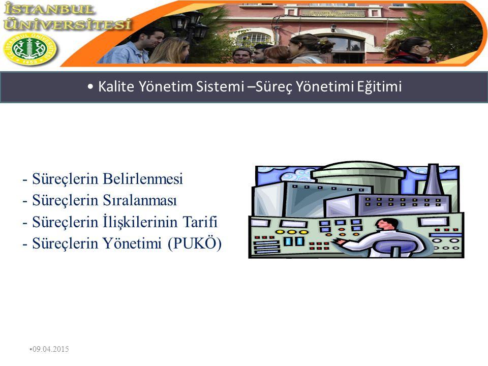 Kalite Yönetim Sistemi –İç Tetkik Eğitimi - Hazırlık - Planlama -Tetkikin Yürütülmesi - Raporlanması - Düzeltici Faaliyetlerin Takibi