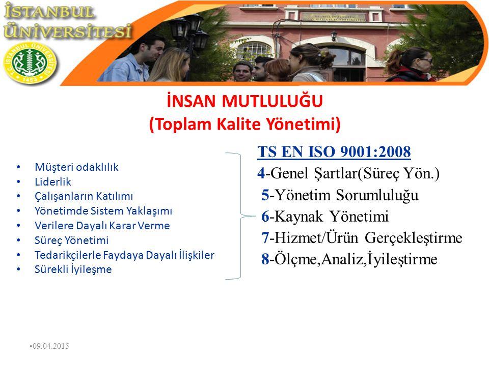 KALİTE YÖNETİM SİSTEMİ UYGULAYAN ÜNİVERSİTELERDE İNSAN MUTLULUĞU (Toplam Kalite Yaklaşımı) MALİYET YAKLAŞIMI (Önleme ve Ölçme Maliyeti) PAYDAŞLIK YAKLAŞIMI (Beraber Var Olma) PUKÖ YAKLAŞIMI (Sürekli İyileştirme) TS EN ISO 9001:2008 1-Kapsam 2-Atıf Yapılan Standartlar 3-Tanımlar,Terimler,Kavramlar 4-Genel Şartlar(Süreç Yön.) 5-Yönetim Sorumluluğu 6-Kaynak Yönetimi 7-Hizmet/Ürün Gerçekleştirme 8-Ölçme,Analiz,İyileştirme 09.04.2015