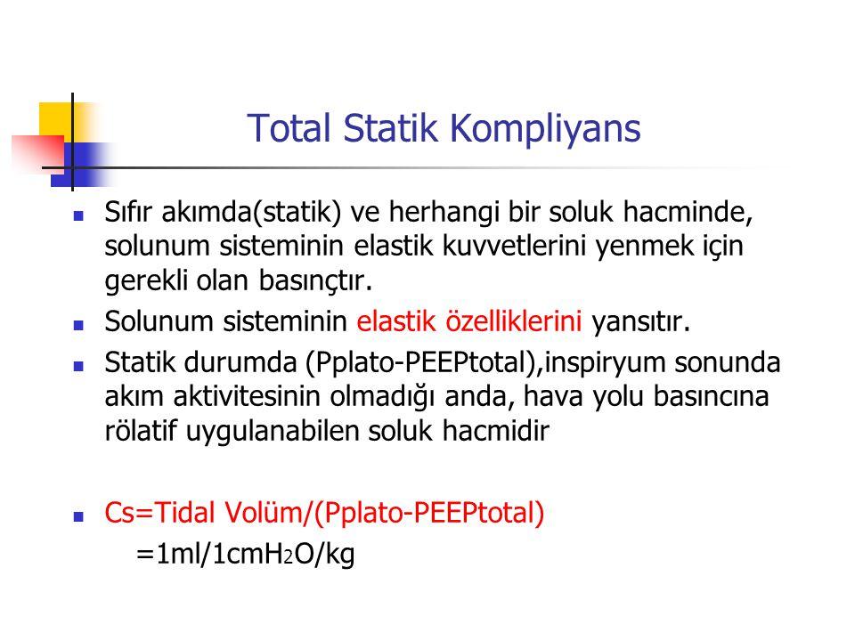 Total Statik Kompliyans Sıfır akımda(statik) ve herhangi bir soluk hacminde, solunum sisteminin elastik kuvvetlerini yenmek için gerekli olan basınçtı