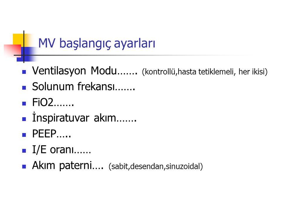 MV başlangıç ayarları Ventilasyon Modu……. (kontrollü,hasta tetiklemeli, her ikisi) Solunum frekansı……. FiO2……. İnspiratuvar akım……. PEEP….. I/E oranı…