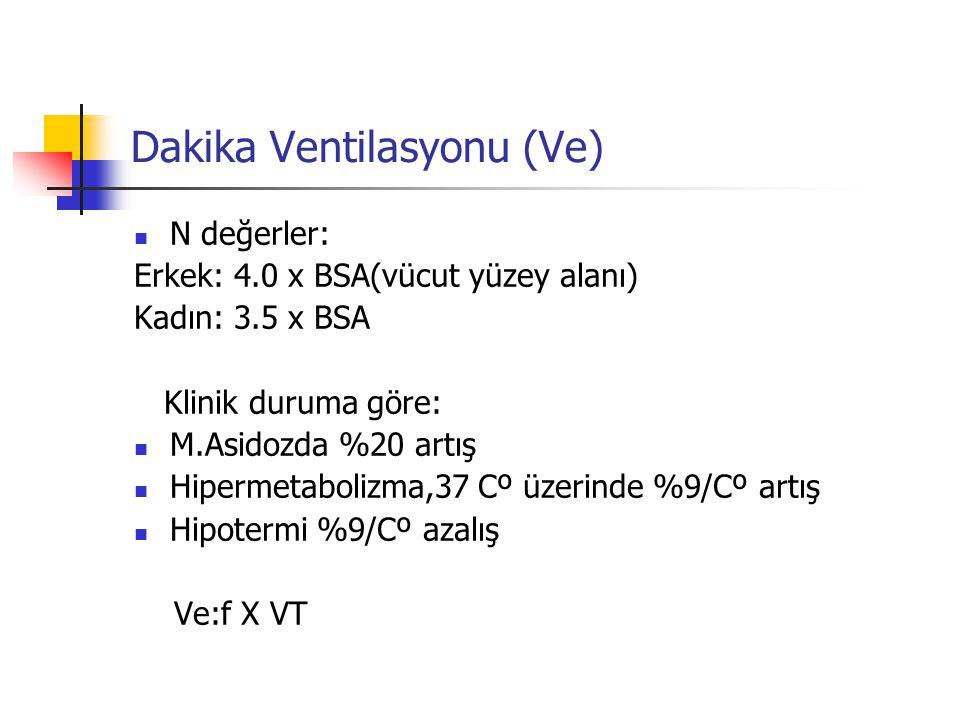 Dakika Ventilasyonu (Ve) N değerler: Erkek: 4.0 x BSA(vücut yüzey alanı) Kadın: 3.5 x BSA Klinik duruma göre: M.Asidozda %20 artış Hipermetabolizma,37