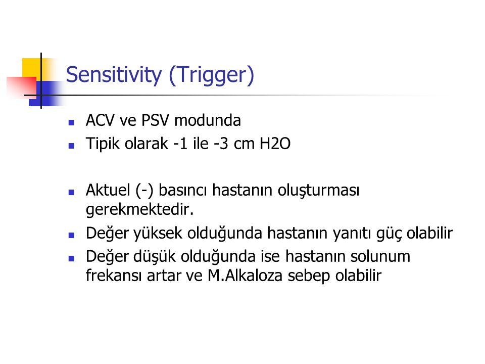 Sensitivity (Trigger) ACV ve PSV modunda Tipik olarak -1 ile -3 cm H2O Aktuel (-) basıncı hastanın oluşturması gerekmektedir. Değer yüksek olduğunda h