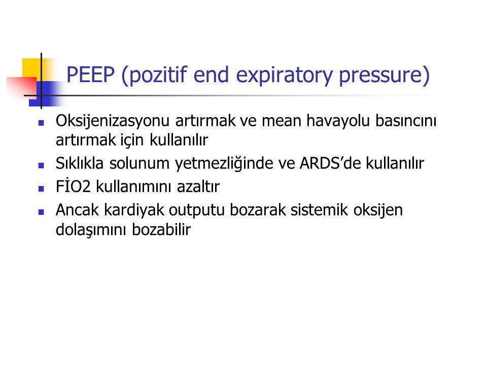 PEEP (pozitif end expiratory pressure) Oksijenizasyonu artırmak ve mean havayolu basıncını artırmak için kullanılır Sıklıkla solunum yetmezliğinde ve