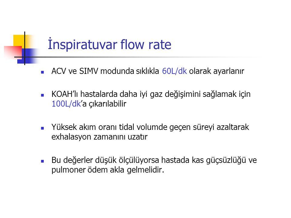 İnspiratuvar flow rate ACV ve SIMV modunda sıklıkla 60L/dk olarak ayarlanır KOAH'lı hastalarda daha iyi gaz değişimini sağlamak için 100L/dk'a çıkarıl