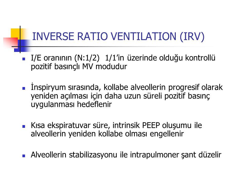 INVERSE RATIO VENTILATION (IRV) I/E oranının (N:1/2) 1/1'in üzerinde olduğu kontrollü pozitif basınçlı MV modudur İnspiryum sırasında, kollabe alveoll