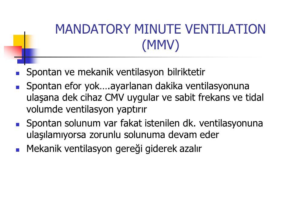 MANDATORY MINUTE VENTILATION (MMV) Spontan ve mekanik ventilasyon bilriktetir Spontan efor yok….ayarlanan dakika ventilasyonuna ulaşana dek cihaz CMV