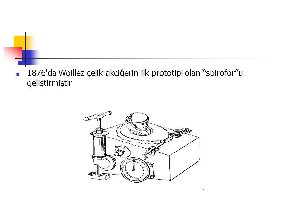 """1876'da Woillez çelik akciğerin ilk prototipi olan """"spirofor""""u geliştirmiştir"""