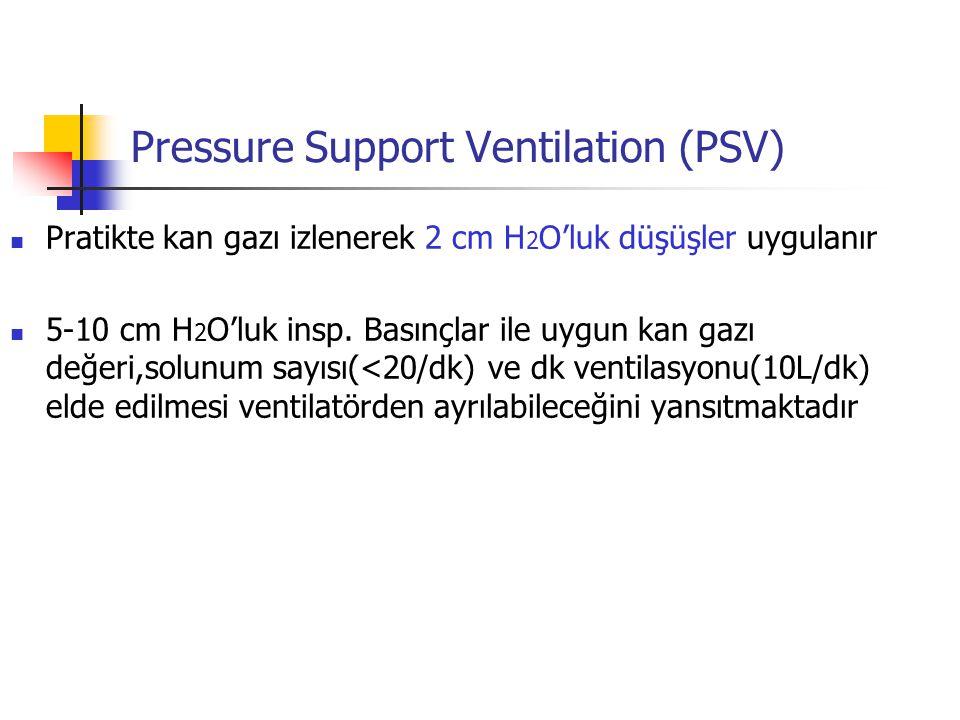 Pressure Support Ventilation (PSV) Pratikte kan gazı izlenerek 2 cm H 2 O'luk düşüşler uygulanır 5-10 cm H 2 O'luk insp. Basınçlar ile uygun kan gazı