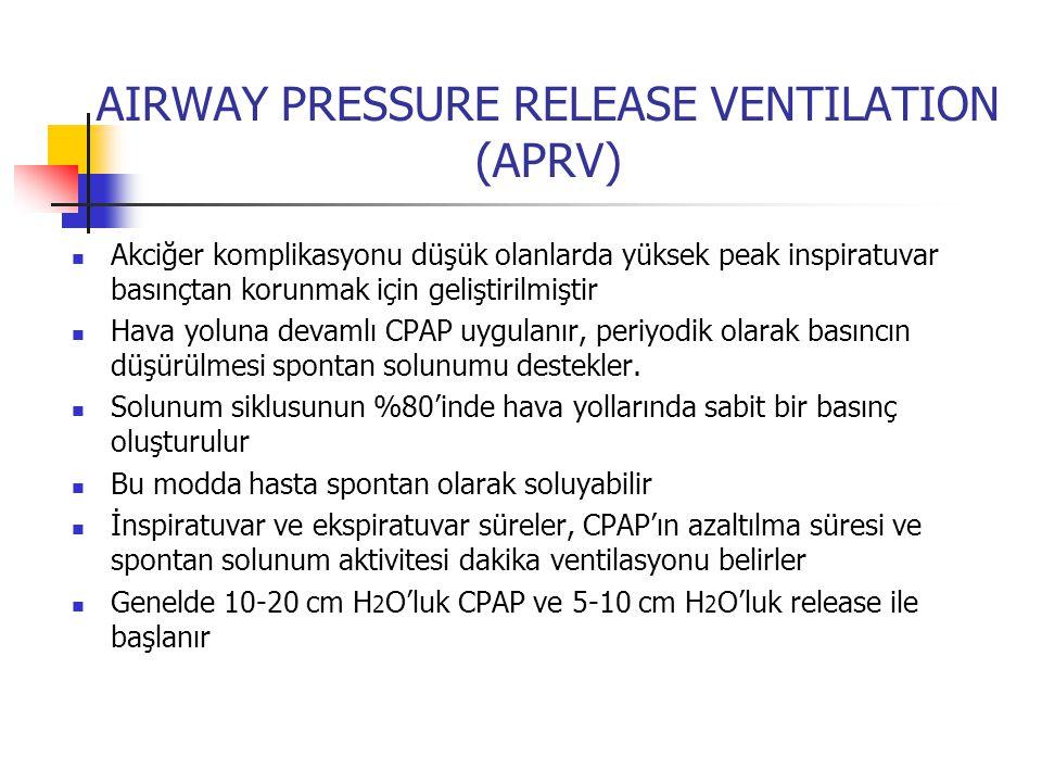 AIRWAY PRESSURE RELEASE VENTILATION (APRV) Akciğer komplikasyonu düşük olanlarda yüksek peak inspiratuvar basınçtan korunmak için geliştirilmiştir Hav