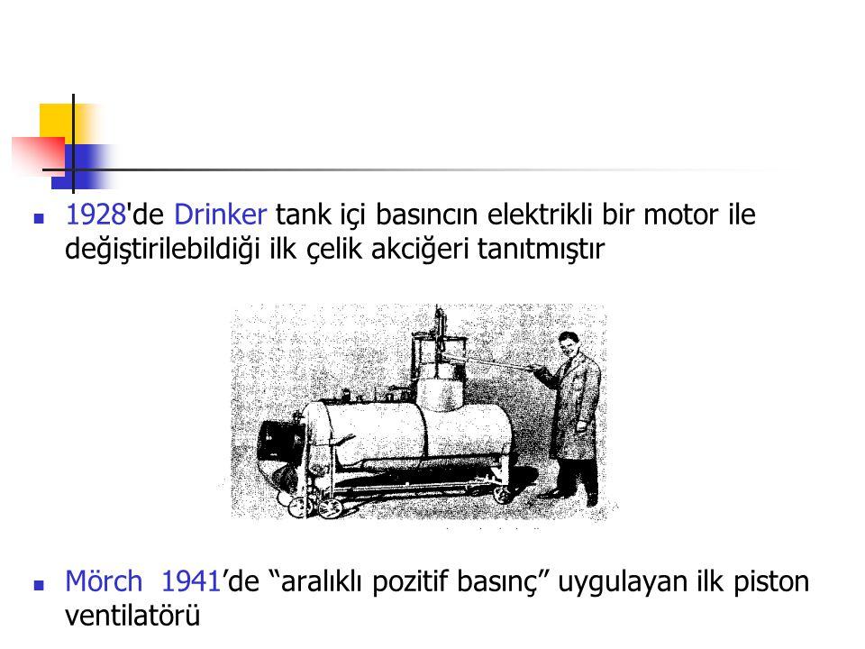 """1928'de Drinker tank içi basıncın elektrikli bir motor ile değiştirilebildiği ilk çelik akciğeri tanıtmıştır Mörch 1941'de """"aralıklı pozitif basınç"""" u"""