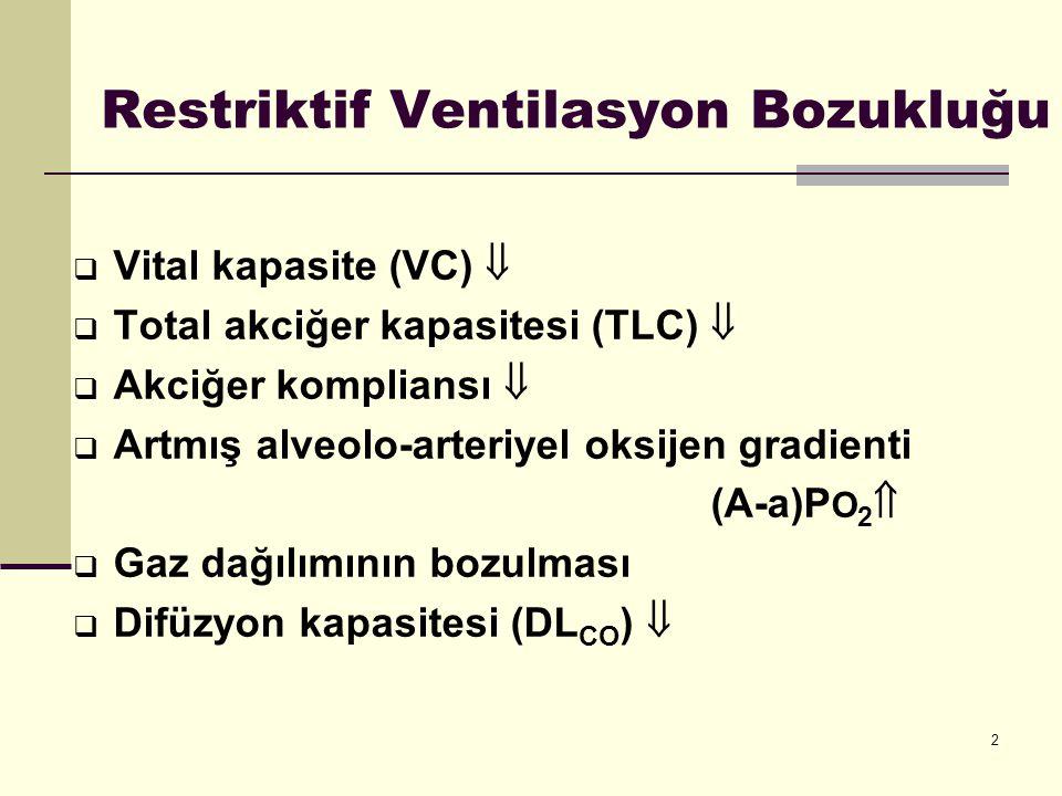 2 Restriktif Ventilasyon Bozukluğu  Vital kapasite (VC)   Total akciğer kapasitesi (TLC)   Akciğer kompliansı   Artmış alveolo-arteriyel oksije