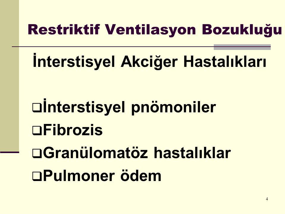 4 Restriktif Ventilasyon Bozukluğu İnterstisyel Akciğer Hastalıkları  İnterstisyel pnömoniler  Fibrozis  Granülomatöz hastalıklar  Pulmoner ödem