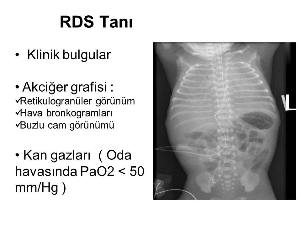 RDS Tanı Klinik bulgular Akciğer grafisi : Retikulogranüler görünüm Hava bronkogramları Buzlu cam görünümü Kan gazları ( Oda havasında PaO2 < 50 mm/Hg