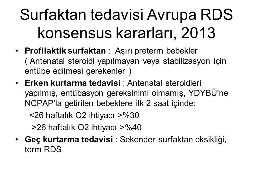 Surfaktan tedavisi Avrupa RDS konsensus kararları, 2013 Profilaktik surfaktan : Aşırı preterm bebekler ( Antenatal steroidi yapılmayan veya stabilizas
