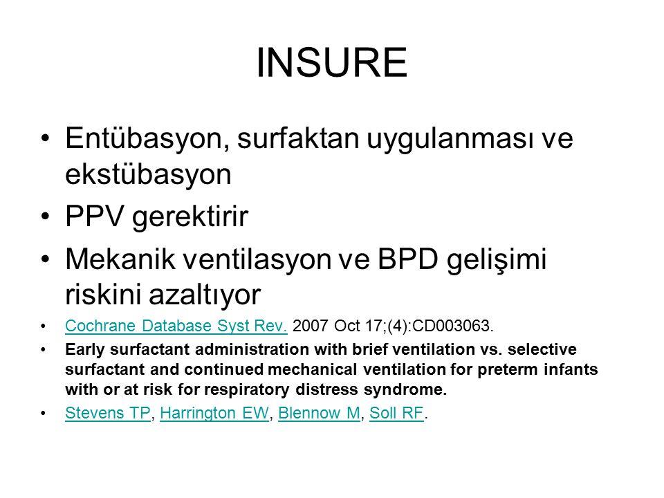 INSURE Entübasyon, surfaktan uygulanması ve ekstübasyon PPV gerektirir Mekanik ventilasyon ve BPD gelişimi riskini azaltıyor Cochrane Database Syst Re