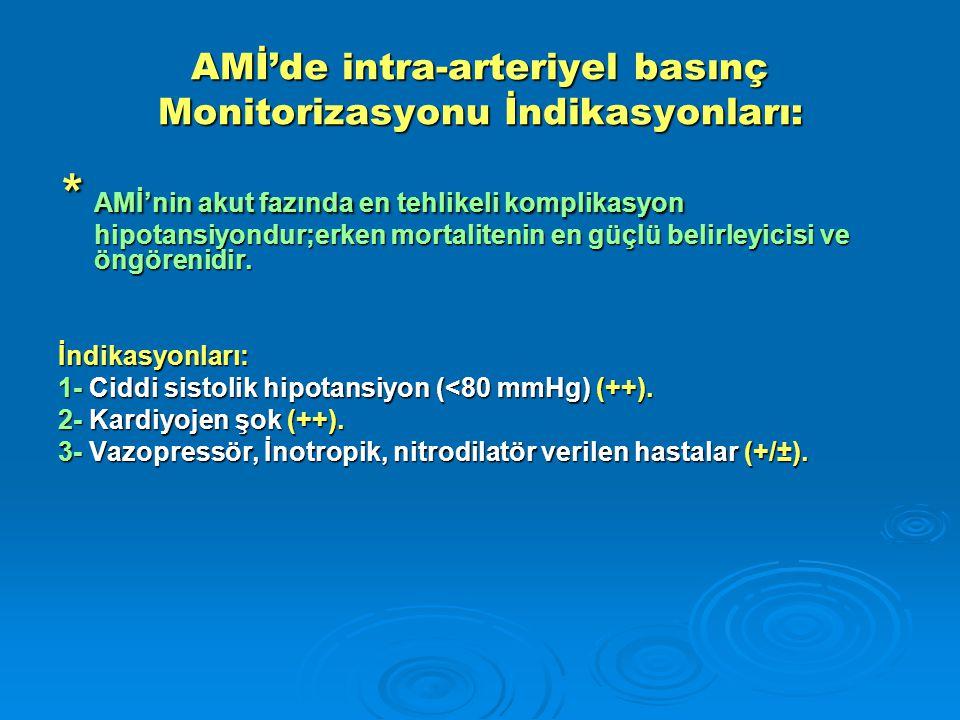 AMİ'de intra-arteriyel basınç Monitorizasyonu İndikasyonları: * AMİ'nin akut fazında en tehlikeli komplikasyon hipotansiyondur;erken mortalitenin en güçlü belirleyicisi ve öngörenidir.