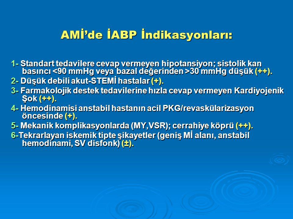 AMİ'de İABP İndikasyonları: 1- Standart tedavilere cevap vermeyen hipotansiyon; sistolik kan basıncı 30 mmHg düşük (++).
