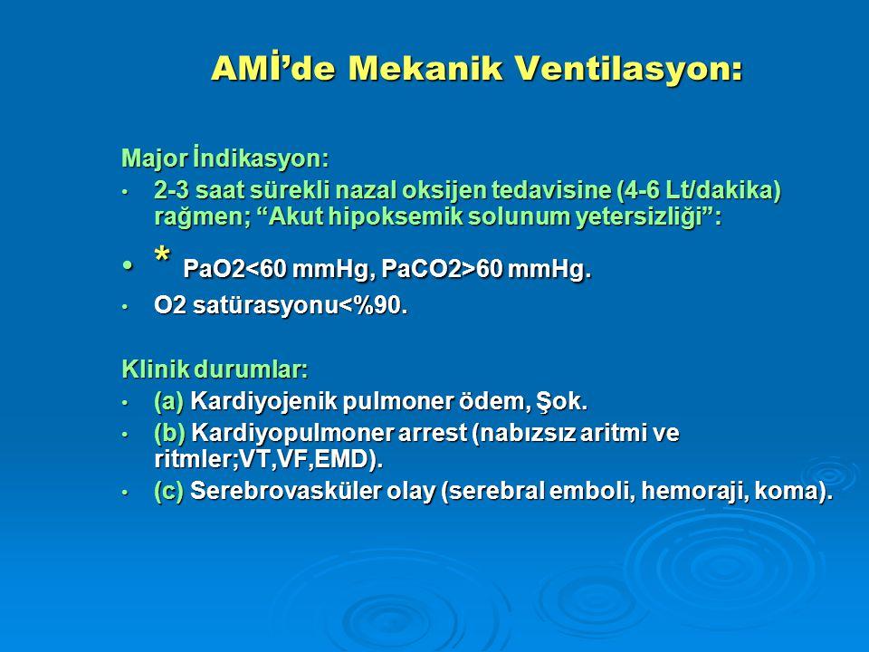 AMİ'de Mekanik Ventilasyon: Major İndikasyon: 2-3 saat sürekli nazal oksijen tedavisine (4-6 Lt/dakika) rağmen; Akut hipoksemik solunum yetersizliği : 2-3 saat sürekli nazal oksijen tedavisine (4-6 Lt/dakika) rağmen; Akut hipoksemik solunum yetersizliği : * PaO2 60 mmHg.