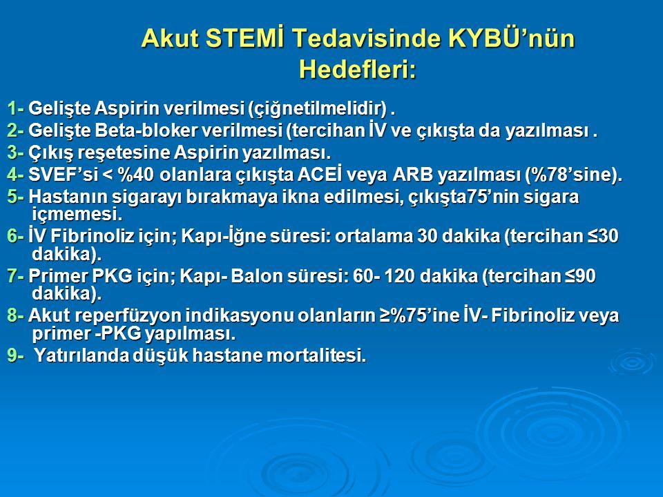 Akut STEMİ Tedavisinde KYBÜ'nün Hedefleri: 1- Gelişte Aspirin verilmesi (çiğnetilmelidir).