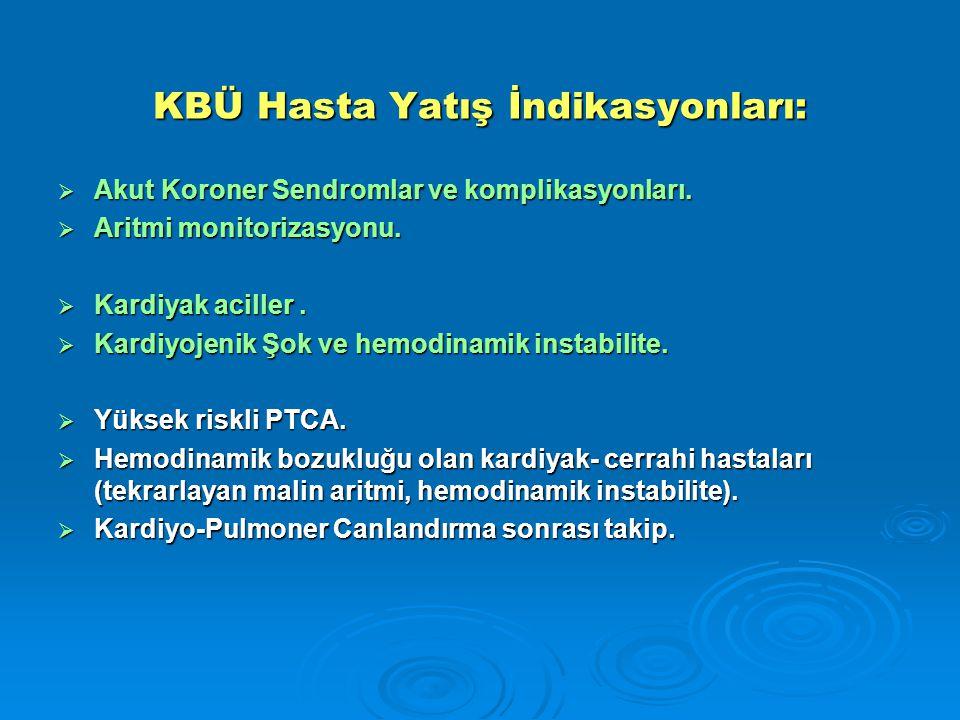 KBÜ Hasta Yatış İndikasyonları:  Akut Koroner Sendromlar ve komplikasyonları.