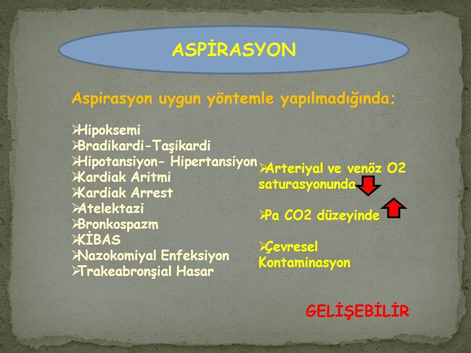 Aspirasyon uygun yöntemle yapılmadığında;  Hipoksemi  Bradikardi-Taşikardi  Hipotansiyon- Hipertansiyon  Kardiak Aritmi  Kardiak Arrest  Atelekt