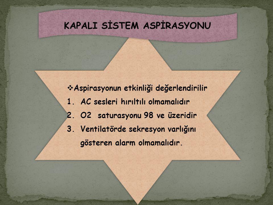 Aspirasyonun etkinliği değerlendirilir 1.AC sesleri hırıltılı olmamalıdır 2.O2 saturasyonu 98 ve üzeridir 3.Ventilatörde sekresyon varlığını göstere