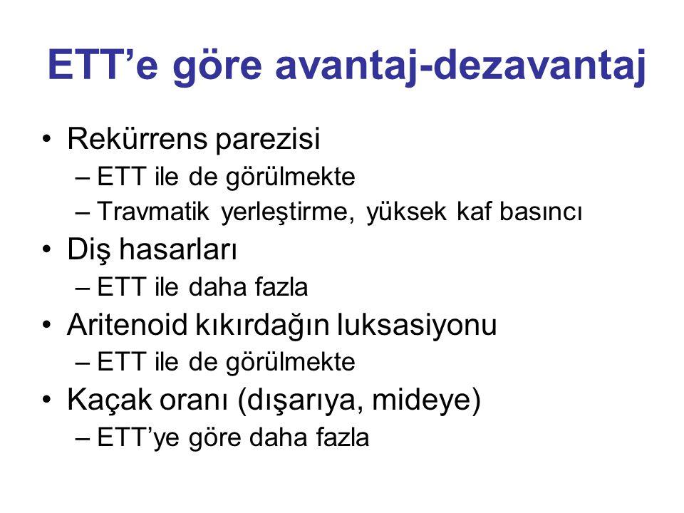Rekürrens parezisi –ETT ile de görülmekte –Travmatik yerleştirme, yüksek kaf basıncı Diş hasarları –ETT ile daha fazla Aritenoid kıkırdağın luksasiyonu –ETT ile de görülmekte Kaçak oranı (dışarıya, mideye) –ETT'ye göre daha fazla ETT'e göre avantaj-dezavantaj