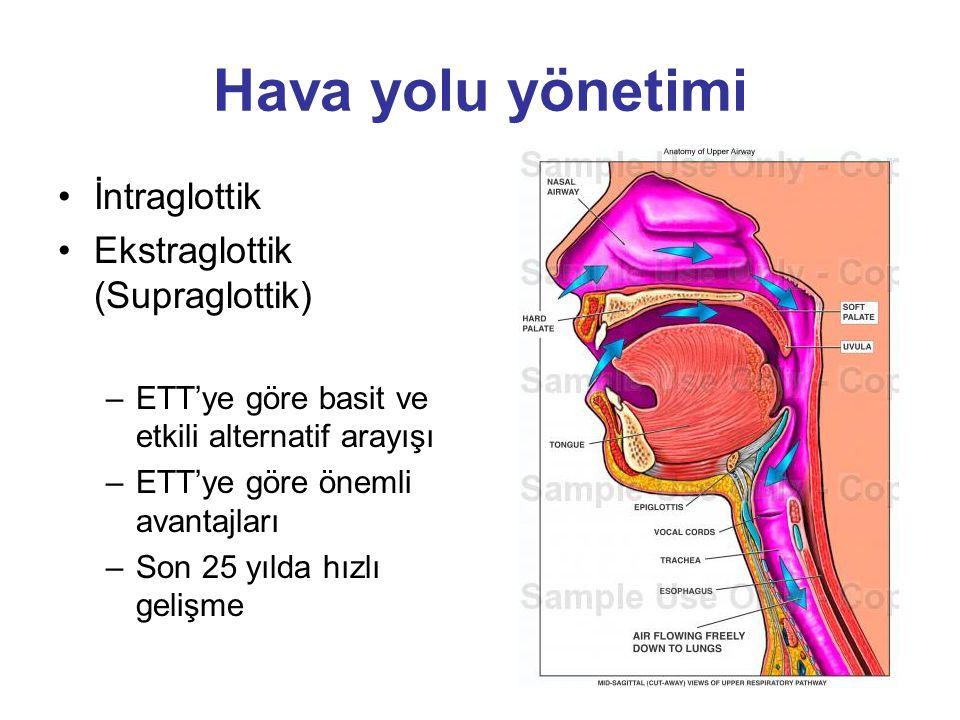 Hava yolu yönetimi İntraglottik Ekstraglottik (Supraglottik) –ETT'ye göre basit ve etkili alternatif arayışı –ETT'ye göre önemli avantajları –Son 25 y