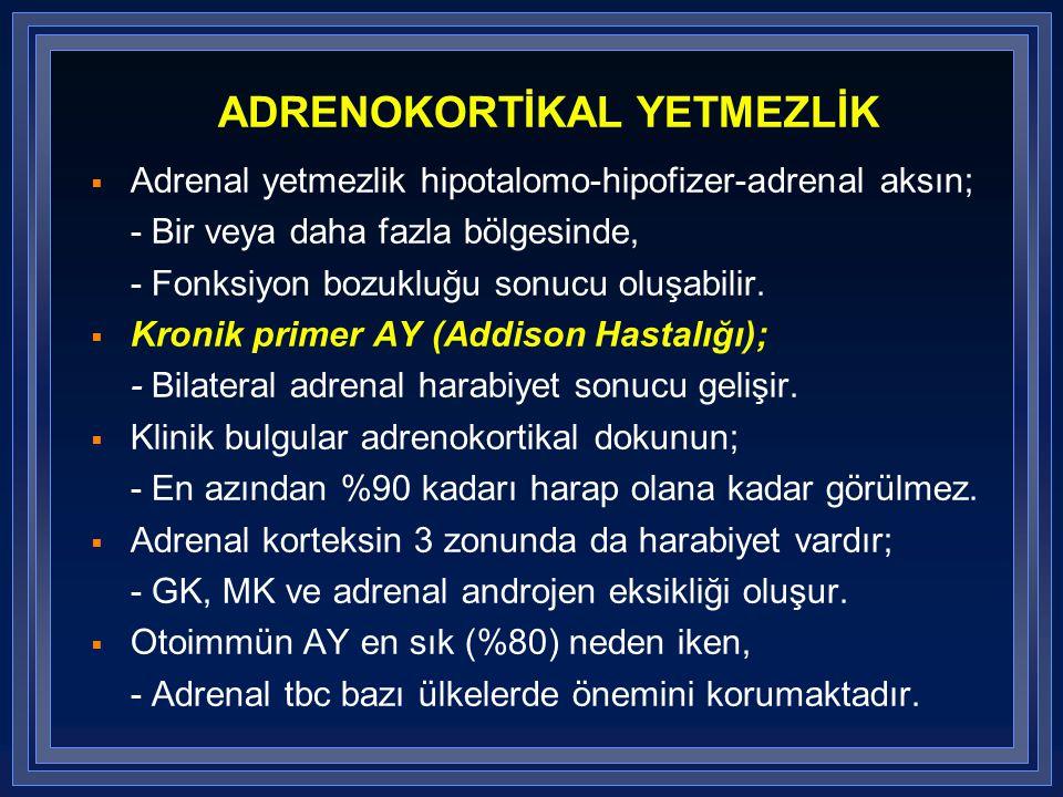 ADRENOKORTİKAL YETMEZLİK  Adrenal yetmezlik hipotalomo-hipofizer-adrenal aksın; - Bir veya daha fazla bölgesinde, - Fonksiyon bozukluğu sonucu oluşab