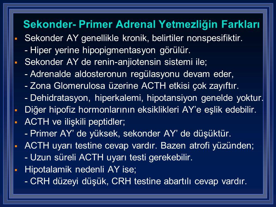 Sekonder- Primer Adrenal Yetmezliğin Farkları  Sekonder AY genellikle kronik, belirtiler nonspesifiktir. - Hiper yerine hipopigmentasyon görülür.  S