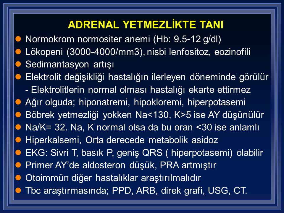 ADRENAL YETMEZLİKTE TANI Normokrom normositer anemi (Hb: 9.5-12 g/dl) Lökopeni (3000-4000/mm3), nisbi lenfositoz, eozinofili Sedimantasyon artışı Elek