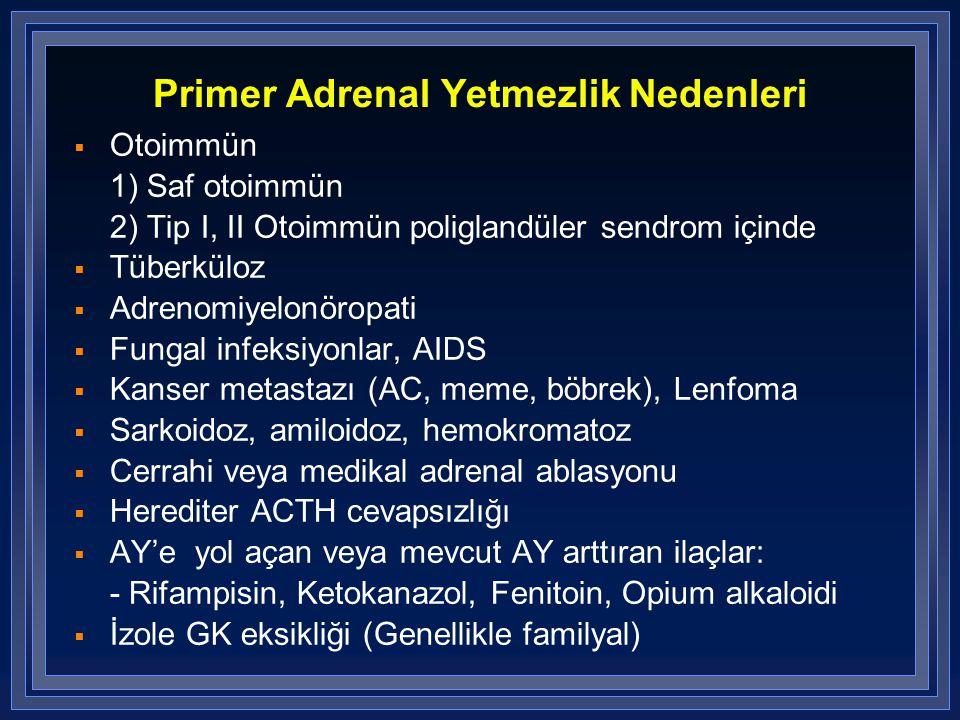 Primer Adrenal Yetmezlik Nedenleri  Otoimmün 1) Saf otoimmün 2) Tip I, II Otoimmün poliglandüler sendrom içinde  Tüberküloz  Adrenomiyelonöropati 