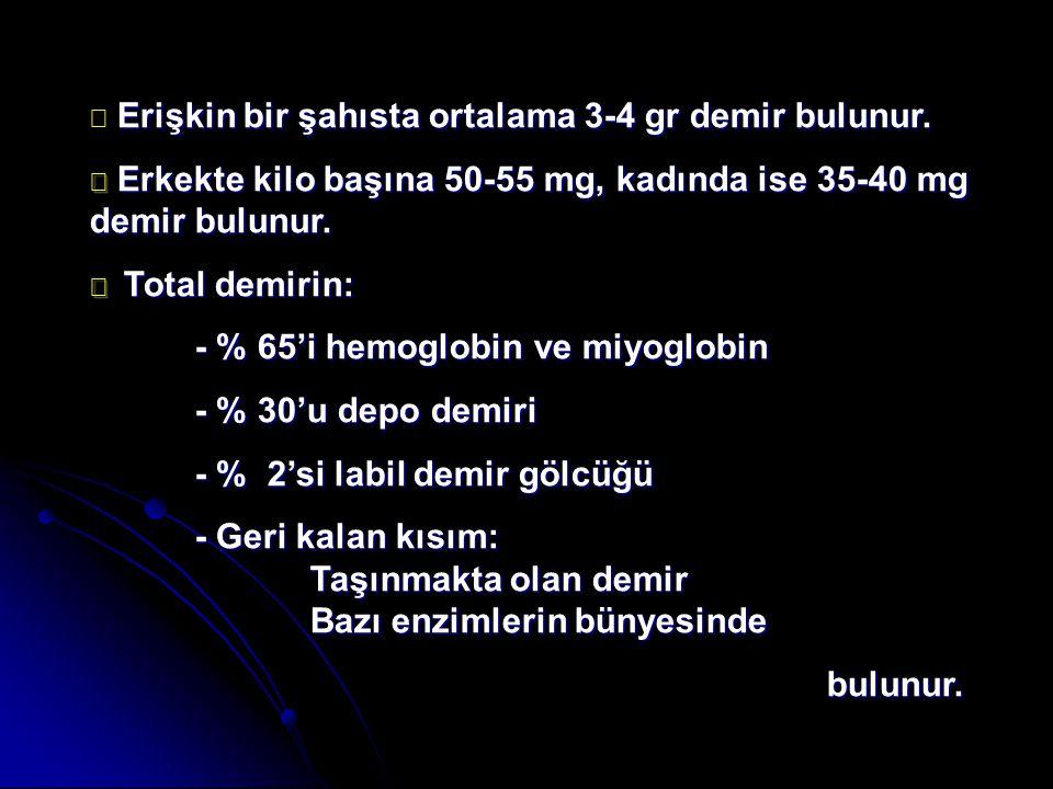 Erişkin bir şahısta ortalama 3-4 gr demir bulunur. ◆ Erişkin bir şahısta ortalama 3-4 gr demir bulunur. ◆ Erkekte kilo başına 50-55 mg, kadında ise 35