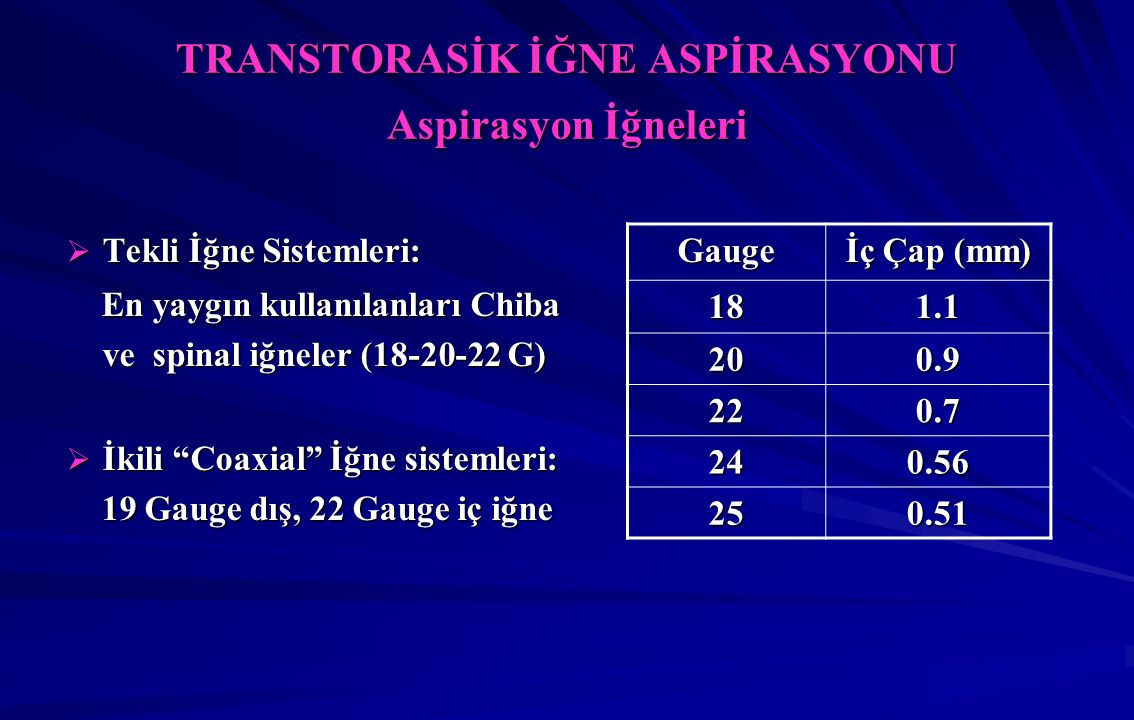 TRANSTORASİK İĞNE ASPİRASYONU Aspirasyon İğneleri  Tekli İğne Sistemleri: En yaygın kullanılanları Chiba ve spinal iğneler (18-20-22 G) En yaygın kullanılanları Chiba ve spinal iğneler (18-20-22 G)  İkili Coaxial İğne sistemleri: 19 Gauge dış, 22 Gauge iç iğne 19 Gauge dış, 22 Gauge iç iğne Gauge İç Çap (mm) 181.1 200.9 220.7 240.56 250.51