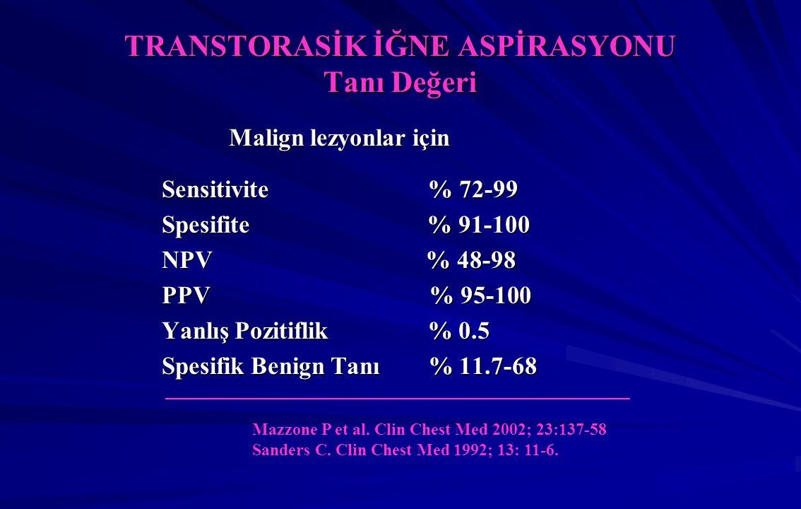 TRANSTORASİK İĞNE ASPİRASYONU Tanı Değeri Malign lezyonlar için Malign lezyonlar için Sensitivite % 72-99 Spesifite % 91-100 NPV % 48-98 PPV % 95-100 Yanlış Pozitiflik % 0.5 Spesifik Benign Tanı % 11.7-68 Mazzone P et al.