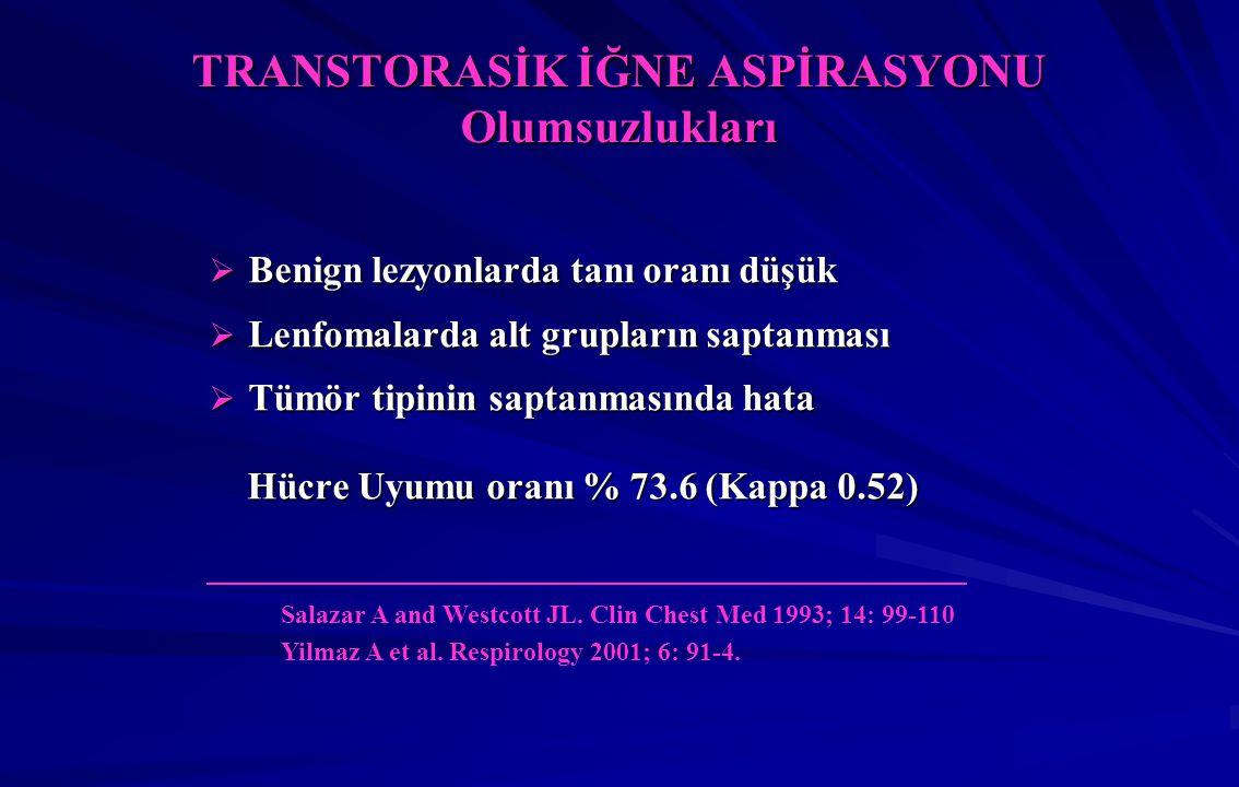 TRANSTORASİK İĞNE ASPİRASYONU Olumsuzlukları  Benign lezyonlarda tanı oranı düşük  Lenfomalarda alt grupların saptanması  Tümör tipinin saptanmasında hata Hücre Uyumu oranı % 73.6 (Kappa 0.52) Hücre Uyumu oranı % 73.6 (Kappa 0.52) Salazar A and Westcott JL.