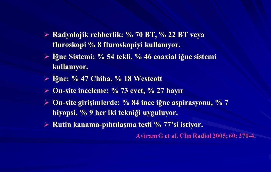Aviram G et al.Clin Radiol 2005; 60: 370-4.