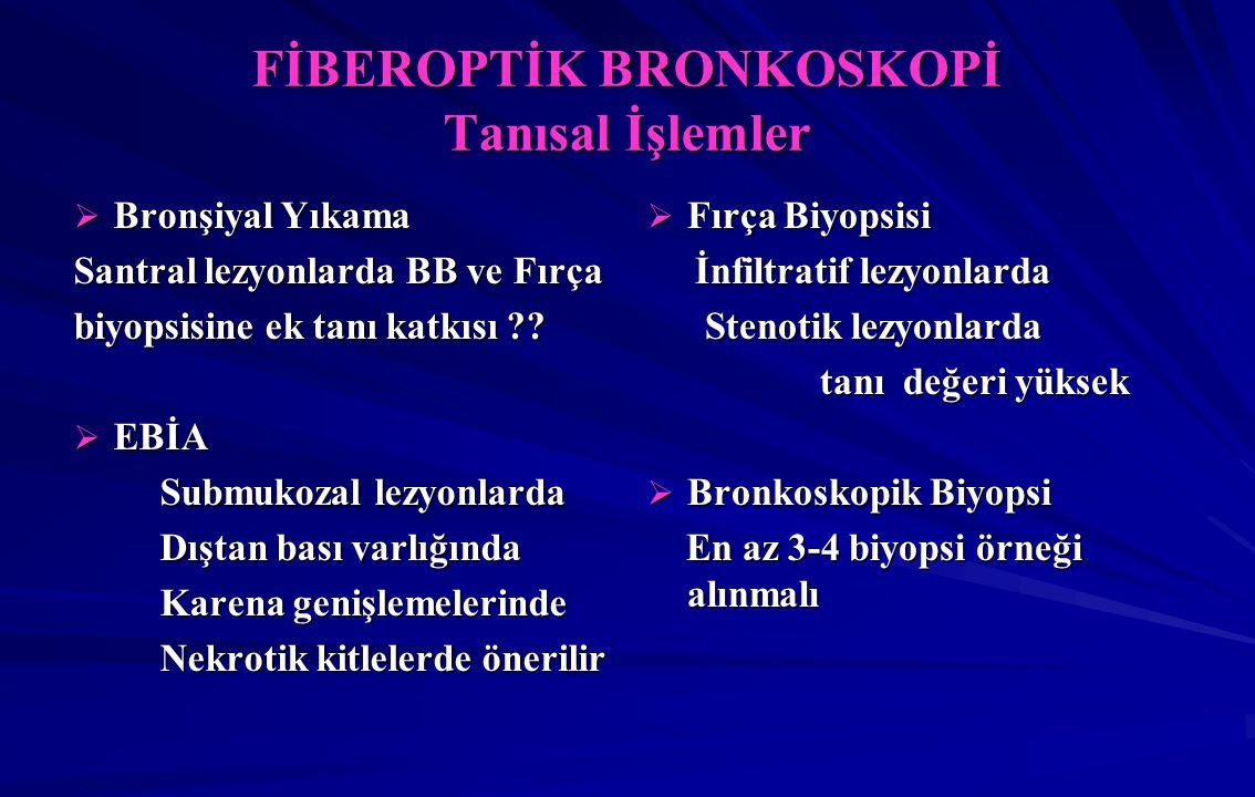 FİBEROPTİK BRONKOSKOPİ Tanısal İşlemler  Bronşiyal Yıkama Santral lezyonlarda BB ve Fırça biyopsisine ek tanı katkısı ?.