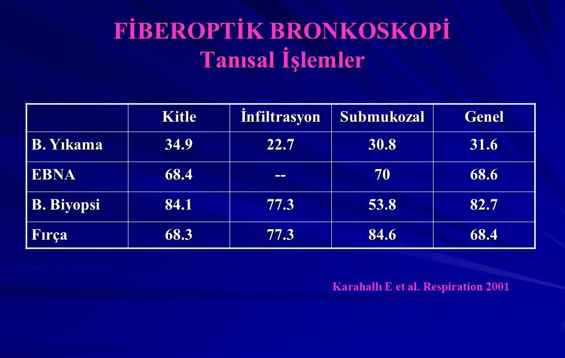 FİBEROPTİK BRONKOSKOPİ Tanısal İşlemler KitleİnfiltrasyonSubmukozalGenel B.
